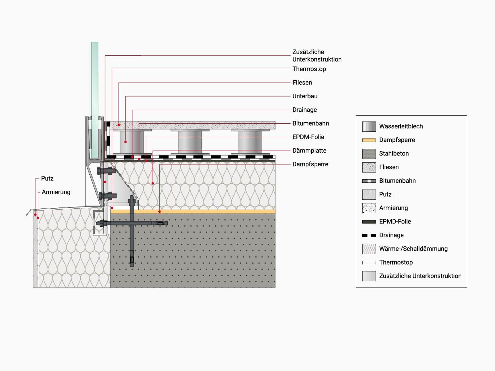 Unterkonstruktion BALDOSA mit großem Winkel