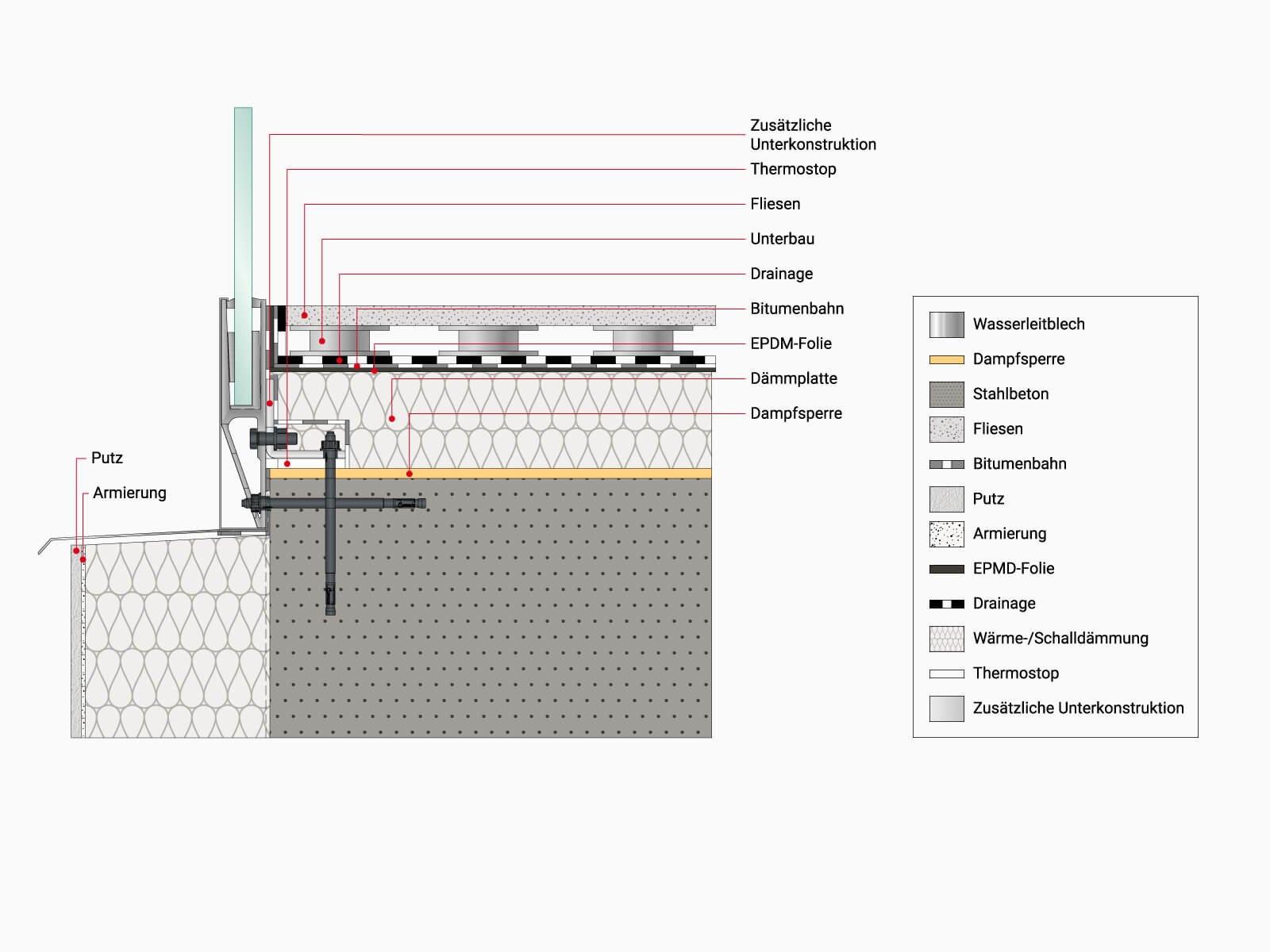 Unterkonstruktion fuer Glasbruestung BALDOSA mit kleinem Winkel