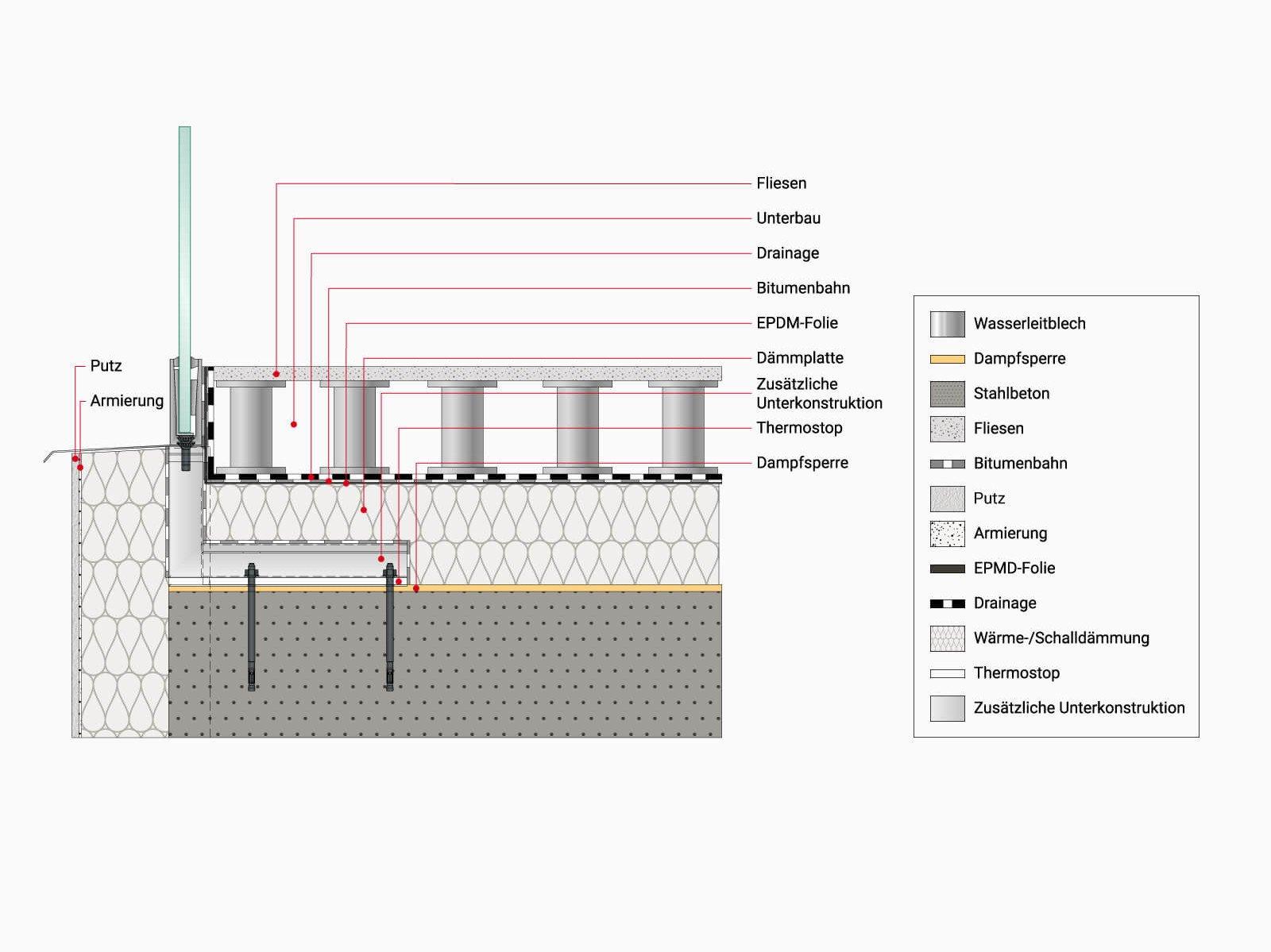 Unterkonstruktion Glasbruestung Formal fuer schwierige Einbausituationen die passgenaue Loesung