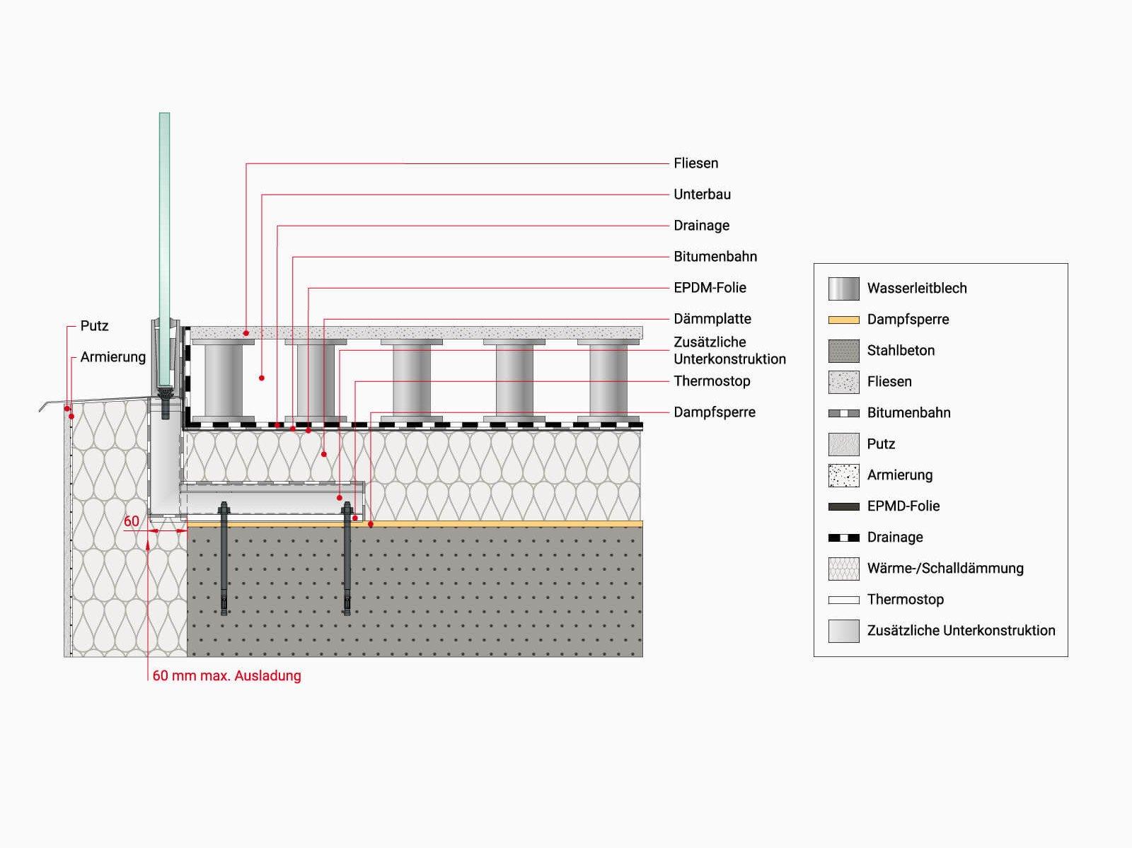 Unterkonstruktion Glasbruestung Formal versetzt fuer schwierige Einbausituationen die passgenaue Loesung